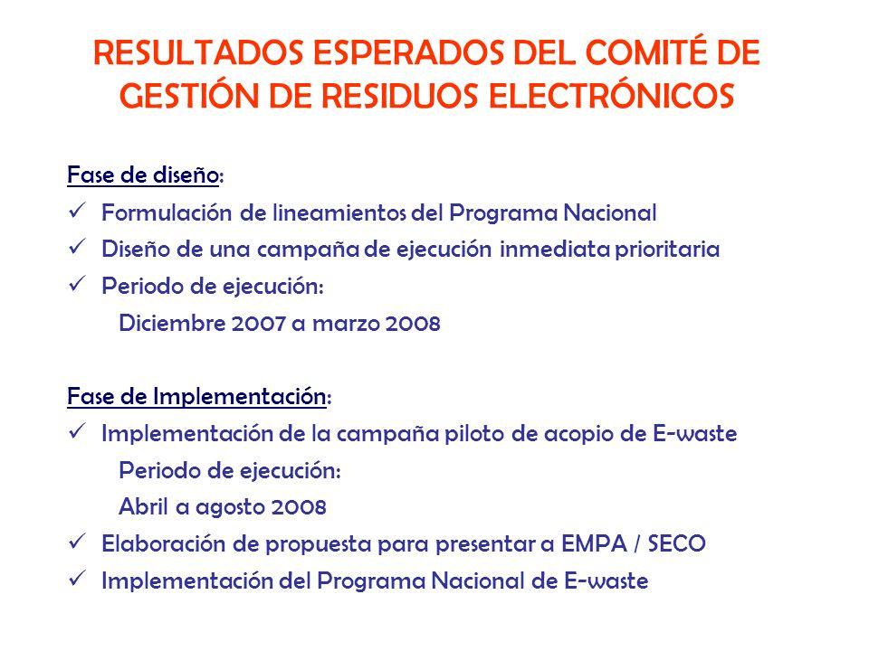 RESULTADOS ESPERADOS DEL COMITÉ DE GESTIÓN DE RESIDUOS ELECTRÓNICOS Fase de diseño: Formulación de lineamientos del Programa Nacional Diseño de una ca