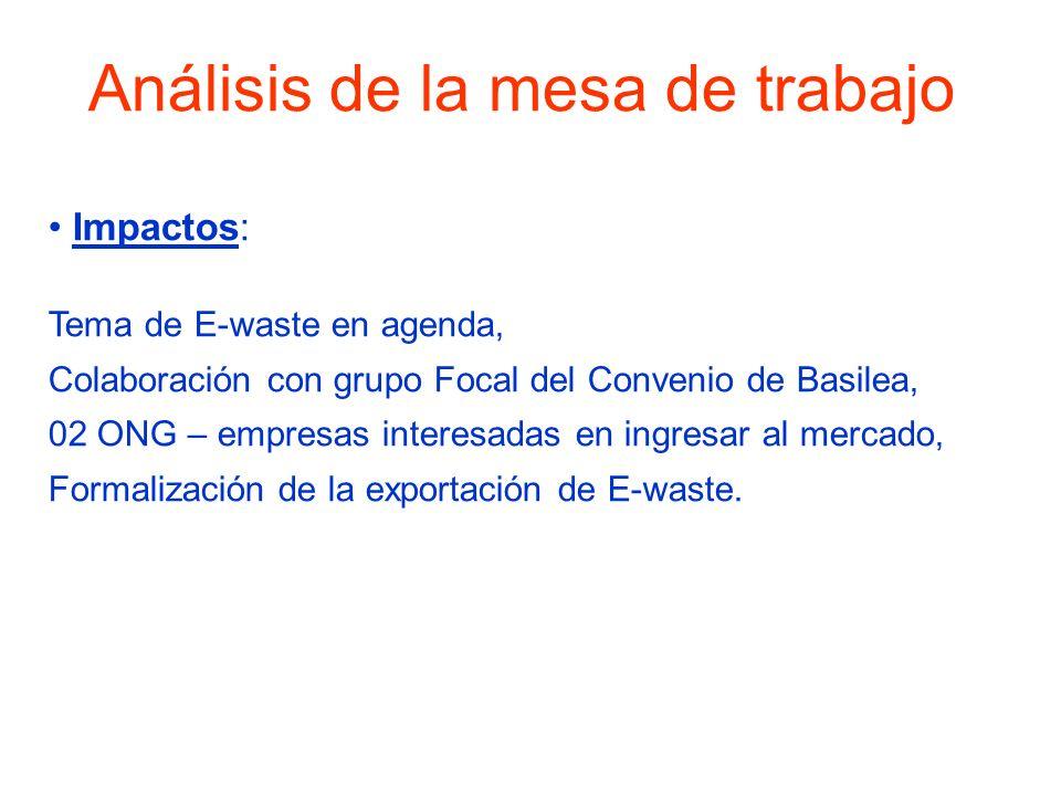 Impactos: Tema de E-waste en agenda, Colaboración con grupo Focal del Convenio de Basilea, 02 ONG – empresas interesadas en ingresar al mercado, Forma