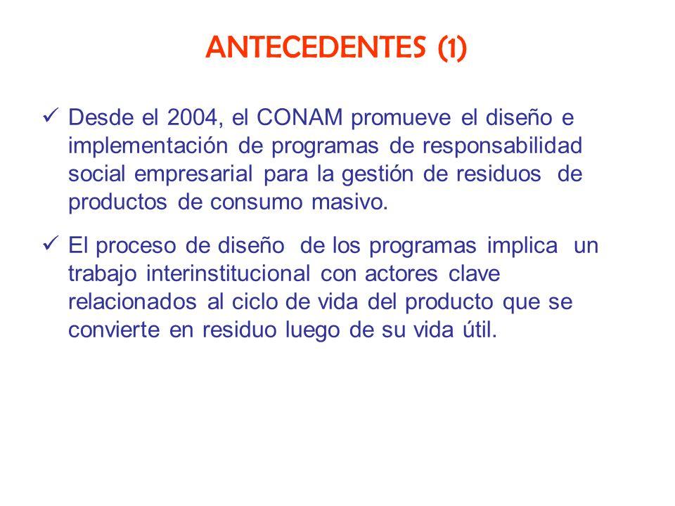 ANTECEDENTES (1) Desde el 2004, el CONAM promueve el diseño e implementación de programas de responsabilidad social empresarial para la gestión de res