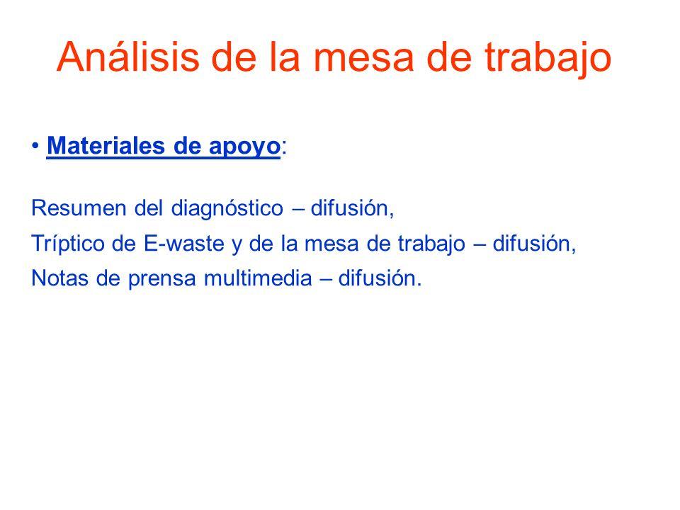 Materiales de apoyo: Resumen del diagnóstico – difusión, Tríptico de E-waste y de la mesa de trabajo – difusión, Notas de prensa multimedia – difusión