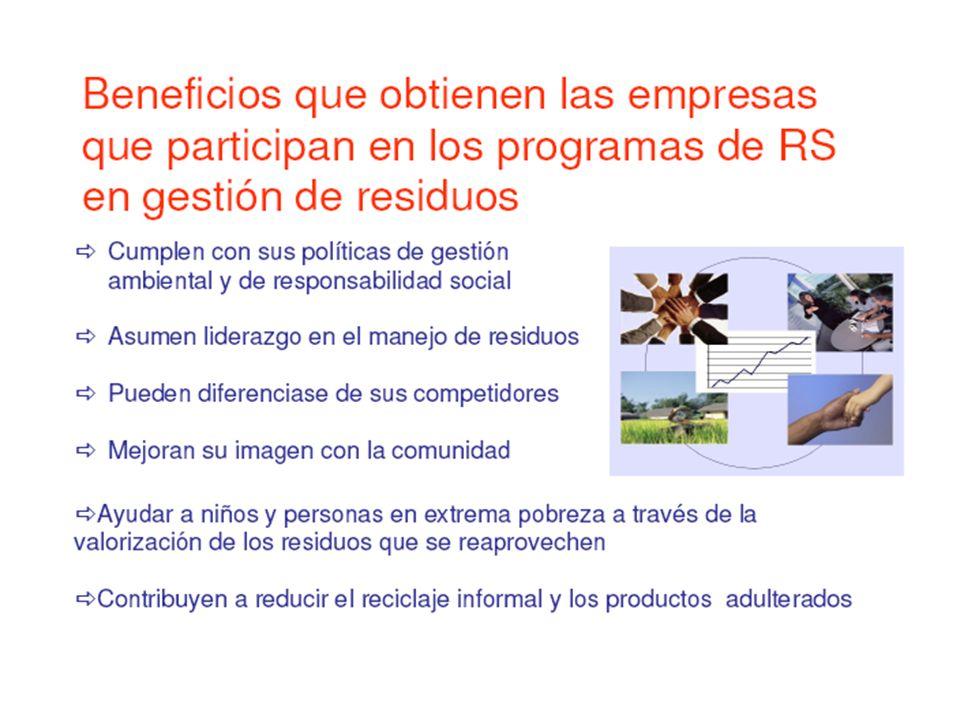 Factores favorables: Existencia del programa de RSE y experiencias previas, Proceso participativo de la etapa diagnóstico y planificación, Liderazgo de actores clave (CONAM, CCL, COIPSA, IPES).