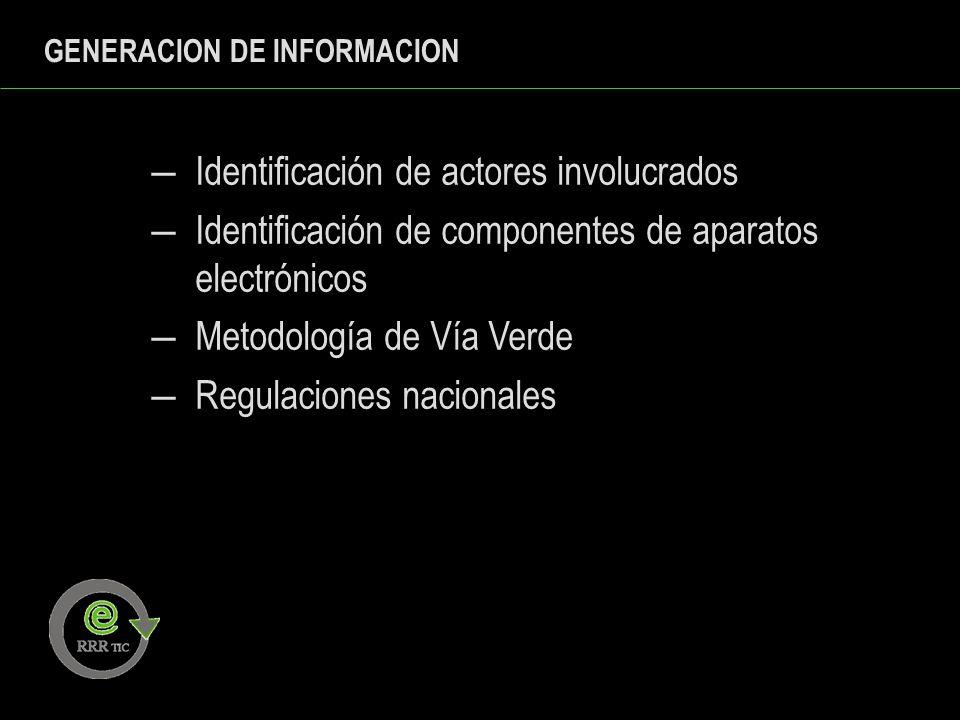 GENERACION DE INFORMACION Identificación de actores involucrados Identificación de componentes de aparatos electrónicos Metodología de Vía Verde Regul