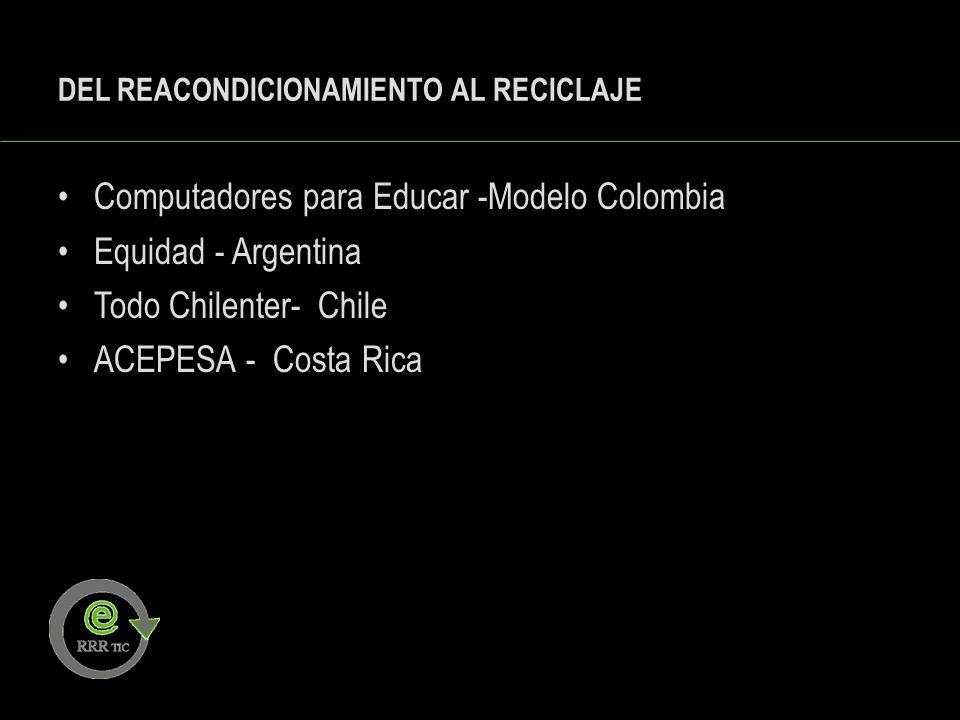 DEL REACONDICIONAMIENTO AL RECICLAJE Computadores para Educar -Modelo Colombia Equidad - Argentina Todo Chilenter- Chile ACEPESA - Costa Rica