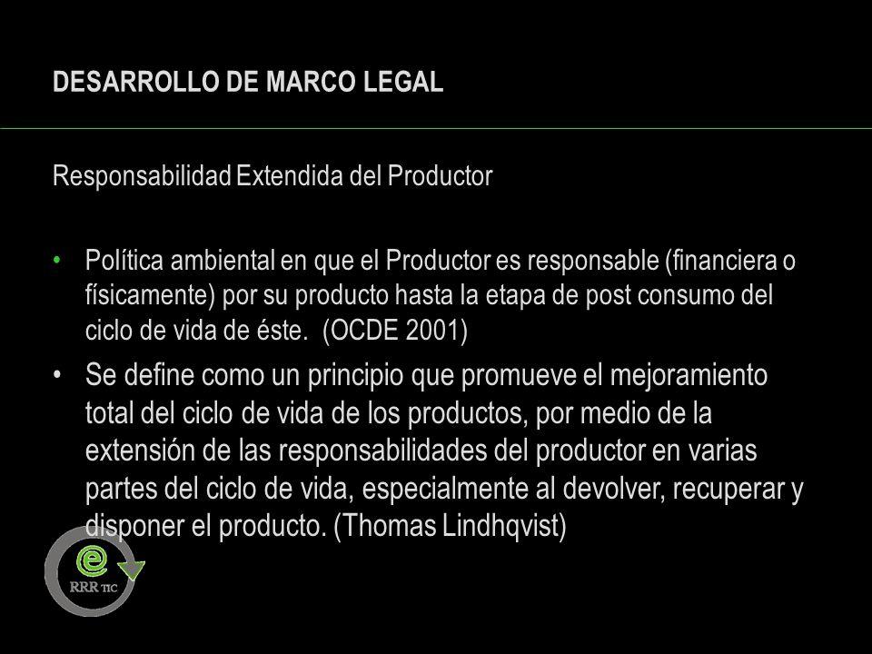 DESARROLLO DE MARCO LEGAL Responsabilidad Extendida del Productor Política ambiental en que el Productor es responsable (financiera o físicamente) por