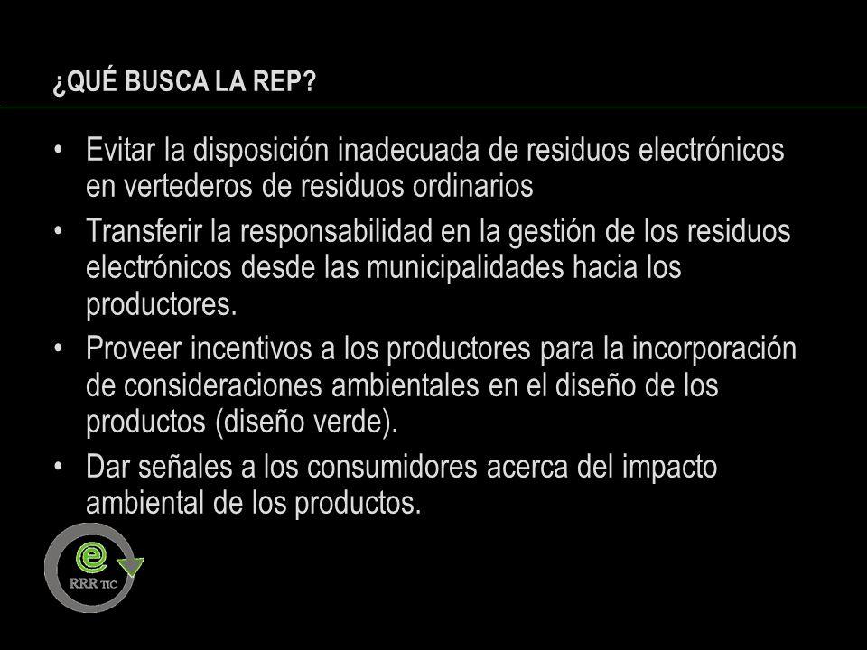 ¿QUÉ BUSCA LA REP? Evitar la disposición inadecuada de residuos electrónicos en vertederos de residuos ordinarios Transferir la responsabilidad en la