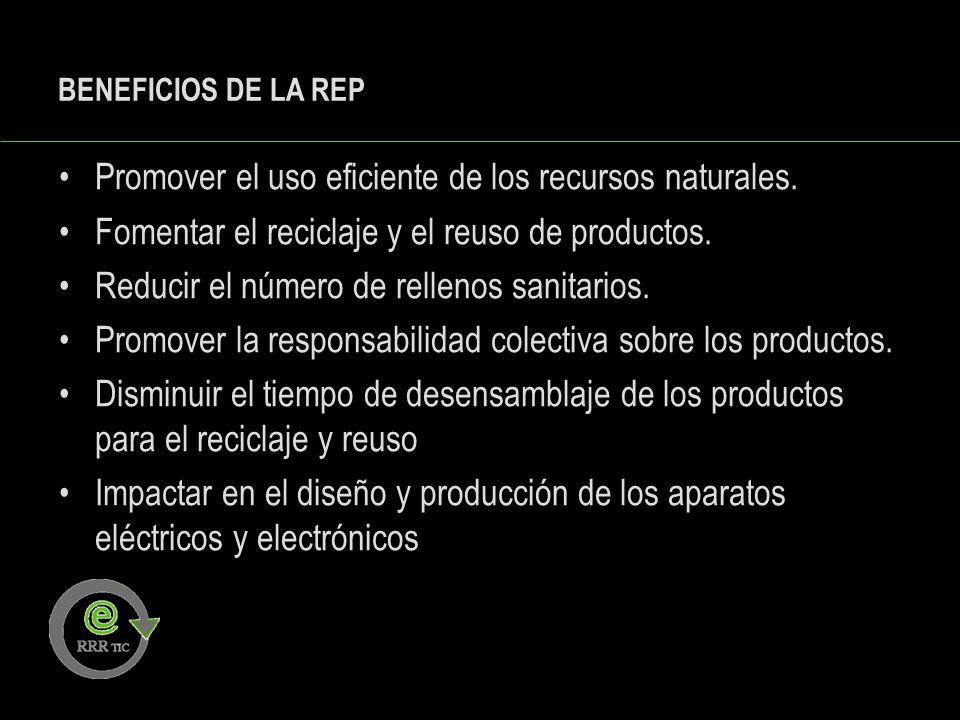 BENEFICIOS DE LA REP Promover el uso eficiente de los recursos naturales. Fomentar el reciclaje y el reuso de productos. Reducir el número de rellenos