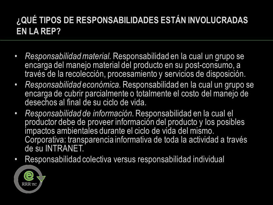 ¿QUÉ TIPOS DE RESPONSABILIDADES ESTÁN INVOLUCRADAS EN LA REP? Responsabilidad material. Responsabilidad en la cual un grupo se encarga del manejo mate