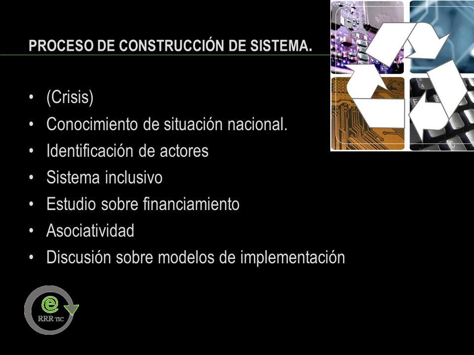 PROCESO DE CONSTRUCCIÓN DE SISTEMA. (Crisis) Conocimiento de situación nacional. Identificación de actores Sistema inclusivo Estudio sobre financiamie