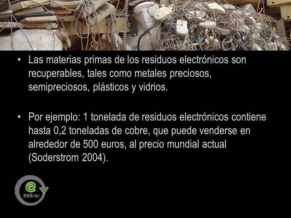 Las materias primas de los residuos electrónicos son recuperables, tales como metales preciosos, semipreciosos, plásticos y vidrios. Por ejemplo: 1 to