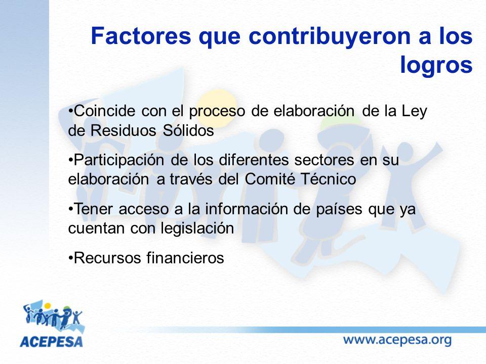 Factores que contribuyeron a los logros Coincide con el proceso de elaboración de la Ley de Residuos Sólidos Participación de los diferentes sectores