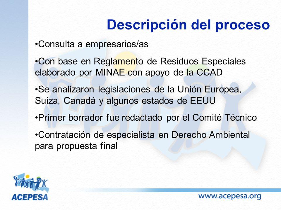 Descripción del proceso Consulta a empresarios/as Con base en Reglamento de Residuos Especiales elaborado por MINAE con apoyo de la CCAD Se analizaron