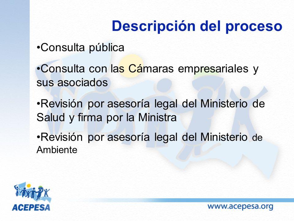 Descripción del proceso Consulta pública Consulta con las Cámaras empresariales y sus asociados Revisión por asesoría legal del Ministerio de Salud y