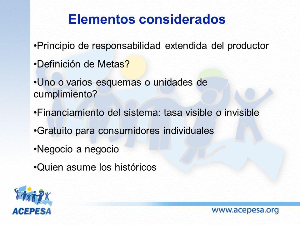 Elementos considerados Principio de responsabilidad extendida del productor Definición de Metas? Uno o varios esquemas o unidades de cumplimiento? Fin