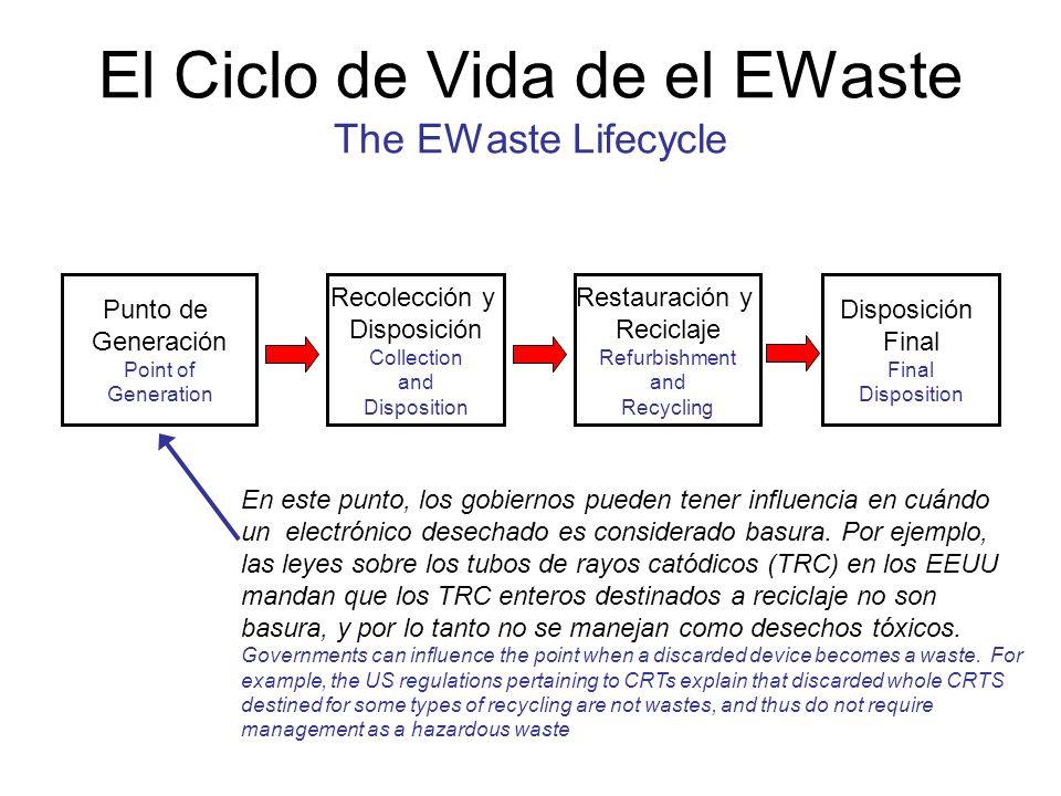El Ciclo de Vida de el EWaste The EWaste Lifecycle En este punto, los gobiernos pueden tener influencia en cuándo un electrónico desechado es consider