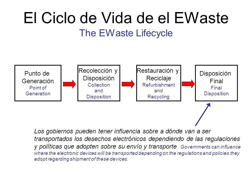El Ciclo de Vida de el EWaste The EWaste Lifecycle Los gobiernos pueden tener influencia sobre a dónde van a ser transportados los desechos electrónic