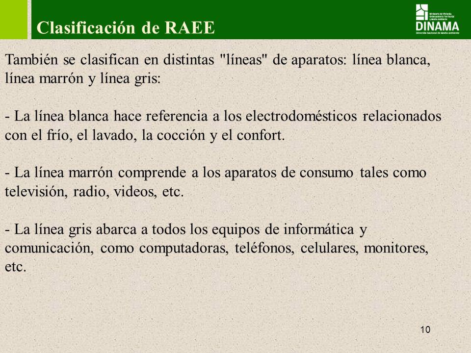 11 Residuos de Aparatos Eléctricos y Electrónicos - RAEE La Generación media de RAEE varía de un país a otro dependiendo de las características socioeconómicas y culturales.