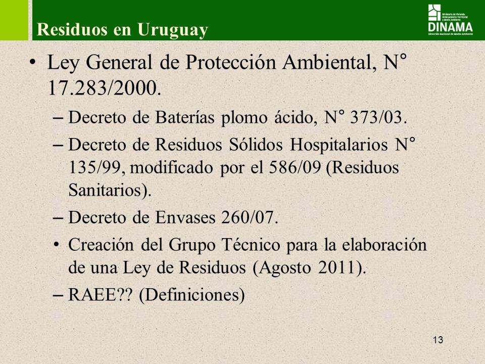 14 RAEE en Uruguay Se están dando pasos para regular la gestión integral de esta clase de residuos - Anteproyecto de Ley - Existencia de una serie de planes pilotos.
