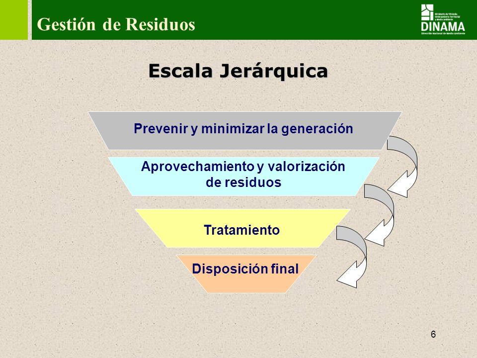 7 Gestión de Residuos - Objetivos Implementar acciones tendientes a: Minimizar la generación de residuos (3R).