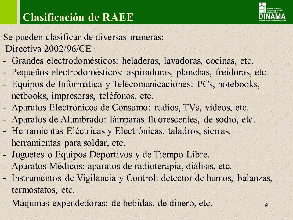 10 Clasificación de RAEE También se clasifican en distintas líneas de aparatos: línea blanca, línea marrón y línea gris: - La línea blanca hace referencia a los electrodomésticos relacionados con el frío, el lavado, la cocción y el confort.