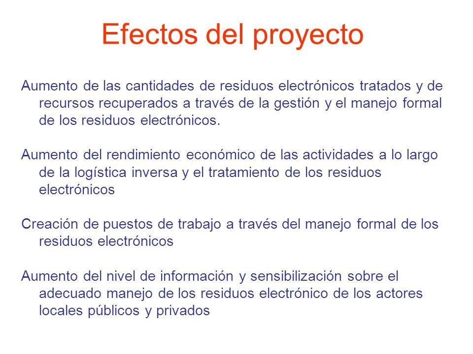 Aumento de las cantidades de residuos electrónicos tratados y de recursos recuperados a través de la gestión y el manejo formal de los residuos electr