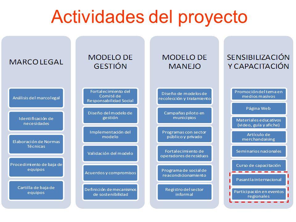 La legislación ambiental peruana todavía no incluye el principio de Responsabilidad Extendida del Productor (REP) como norma obligatoria para las empresas productoras, importadoras y distribuidoras que generan residuos.