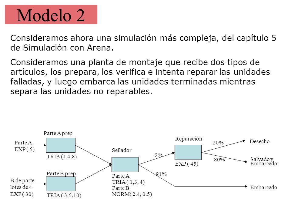 Modelo 2 Consideramos ahora una simulación más compleja, del capítulo 5 de Simulación con Arena. Consideramos una planta de montaje que recibe dos tip