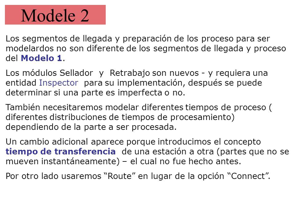Modele 2 Los segmentos de llegada y preparación de los proceso para ser modelardos no son diferente de los segmentos de llegada y proceso del Modelo 1