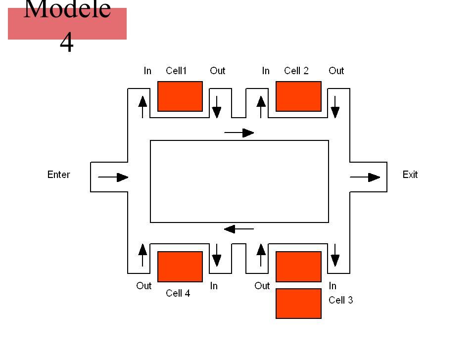 Modele 4