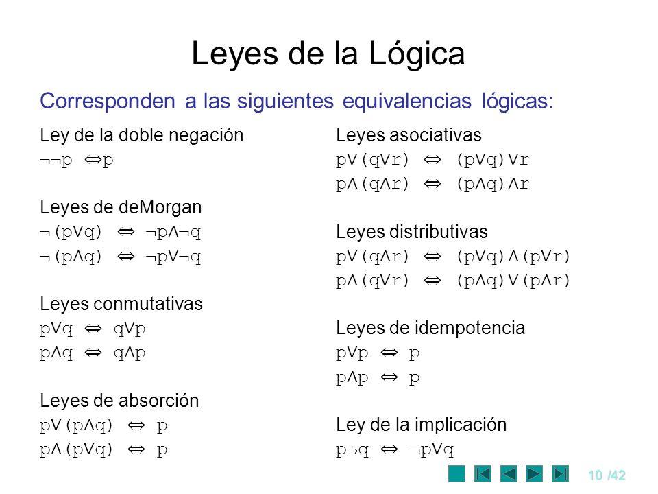 10/42 Leyes de la Lógica Corresponden a las siguientes equivalencias lógicas: Leyes asociativas p (q r) (p q) r Leyes distributivas p (q r) (p q) (p r