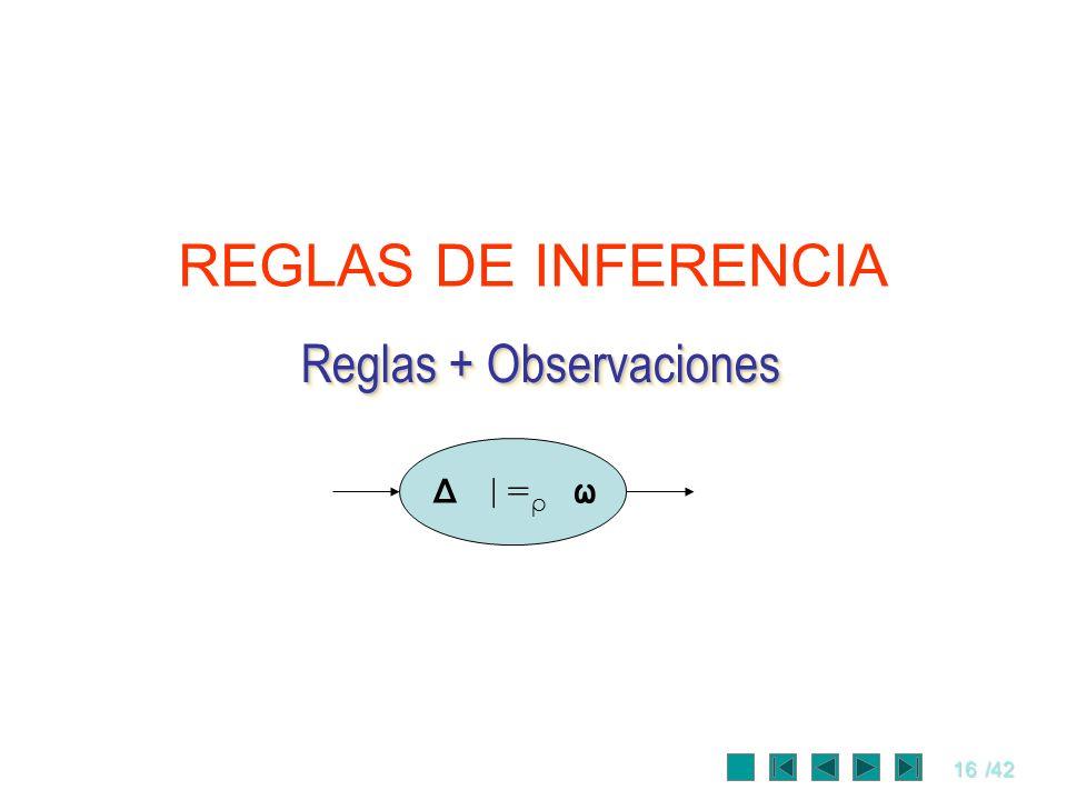 16/42 REGLAS DE INFERENCIA Reglas + Observaciones Δ |= ρ ω