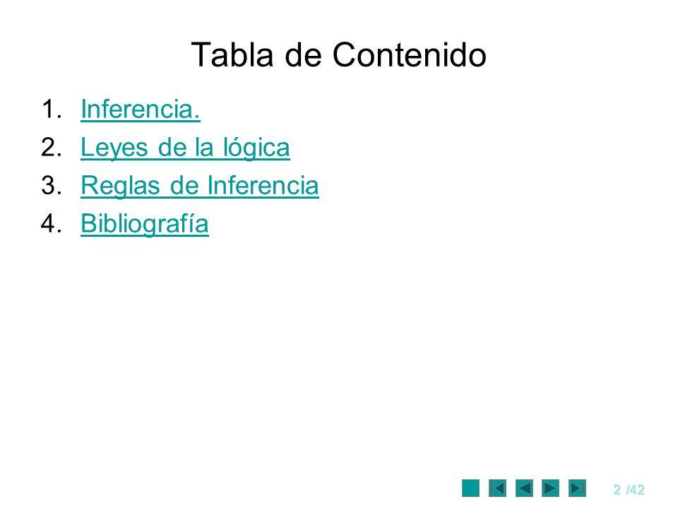 2/42 Tabla de Contenido 1.Inferencia.Inferencia. 2.Leyes de la lógicaLeyes de la lógica 3.Reglas de InferenciaReglas de Inferencia 4.BibliografíaBibli