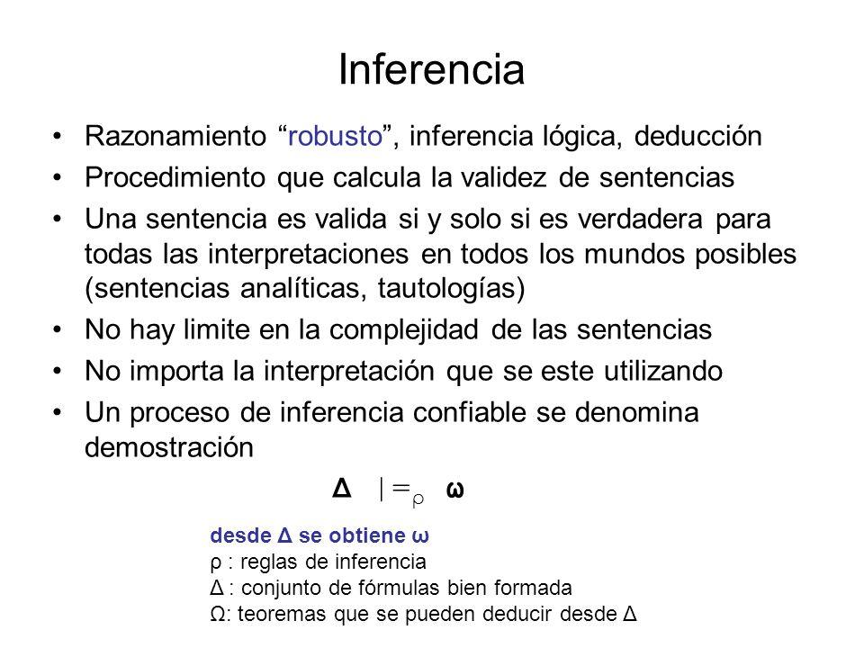 Inferencia Razonamiento robusto, inferencia lógica, deducción Procedimiento que calcula la validez de sentencias Una sentencia es valida si y solo si
