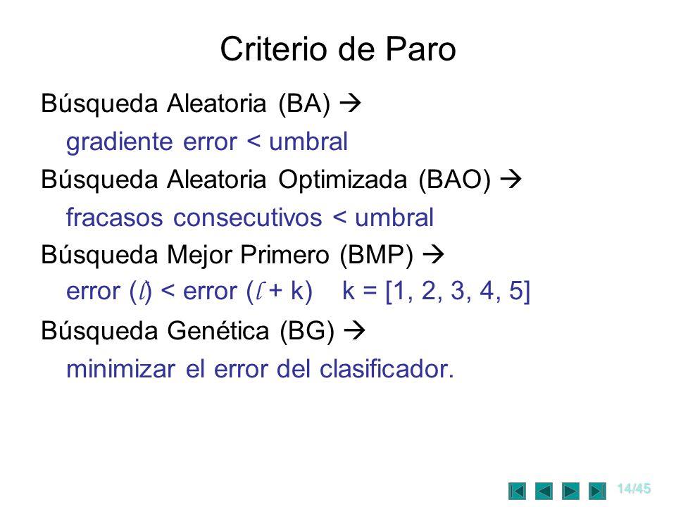 14/45 Criterio de Paro Búsqueda Aleatoria (BA) gradiente error < umbral Búsqueda Aleatoria Optimizada (BAO) fracasos consecutivos < umbral Búsqueda Me