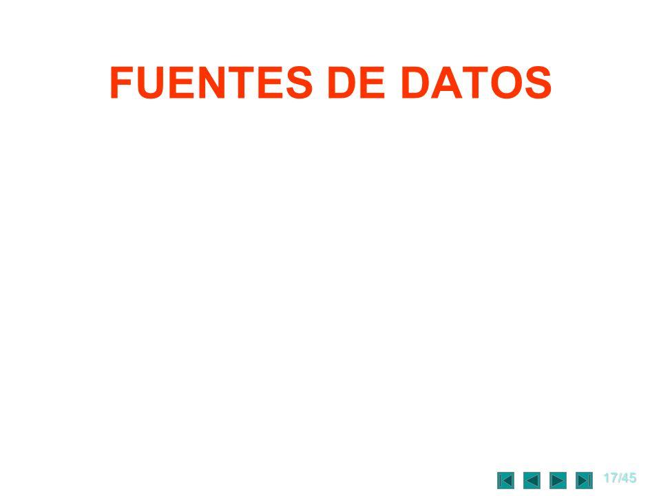 17/45 FUENTES DE DATOS