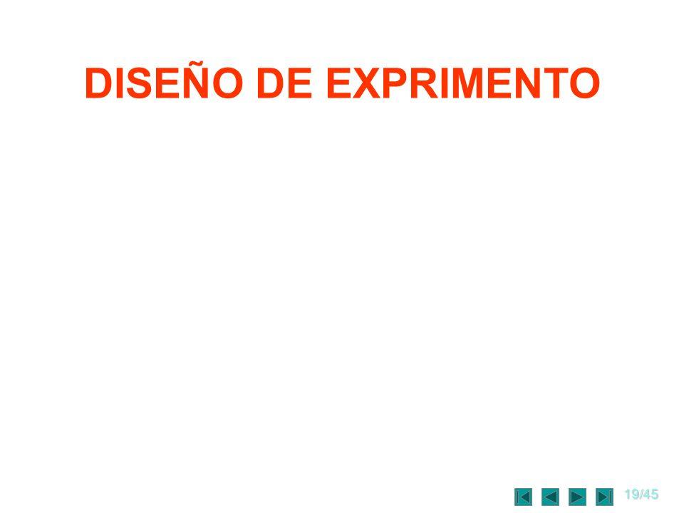 19/45 DISEÑO DE EXPRIMENTO