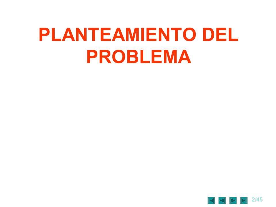 2/45 PLANTEAMIENTO DEL PROBLEMA