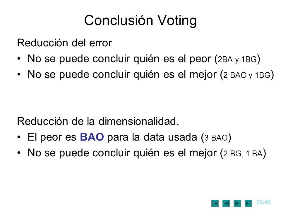 25/45 Conclusión Voting Reducción del error No se puede concluir quién es el peor ( 2BA y 1BG ) No se puede concluir quién es el mejor ( 2 BAO y 1BG )