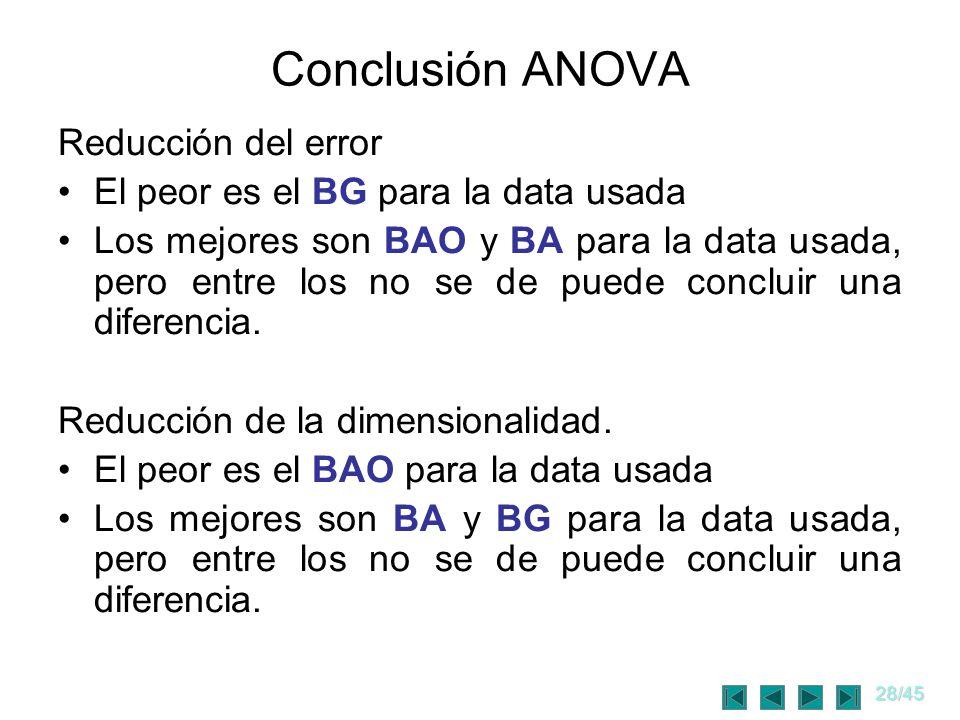 28/45 Conclusión ANOVA Reducción del error El peor es el BG para la data usada Los mejores son BAO y BA para la data usada, pero entre los no se de pu