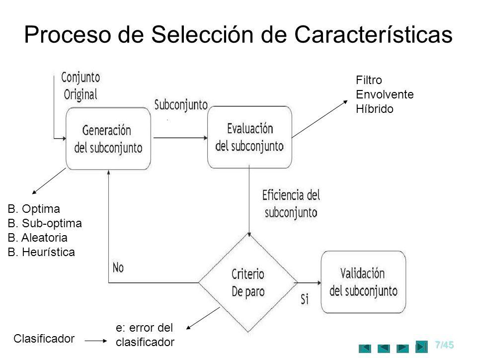 7/45 Proceso de Selección de Características Filtro Envolvente Híbrido e: error del clasificador B. Optima B. Sub-optima B. Aleatoria B. Heurística Cl