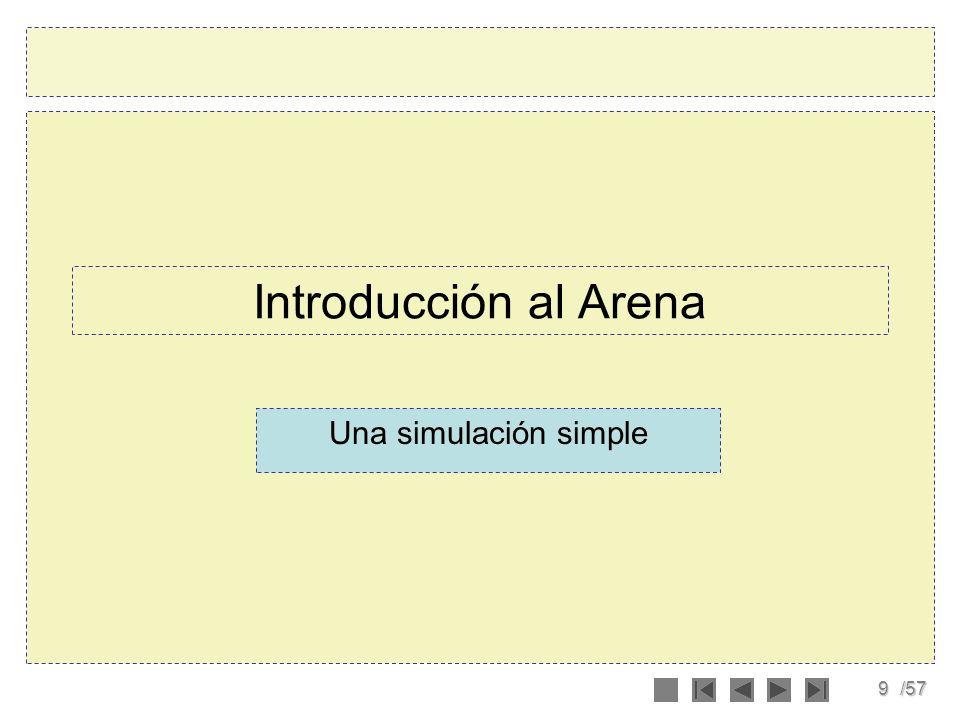 9/57 Introducción al Arena Una simulación simple
