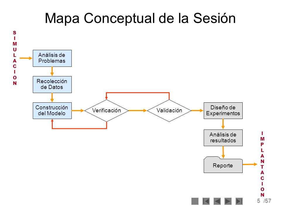 26/57 Ejemplo (1) - (Sistema) Secuencias y tiempo de operación medios para tipo de producto