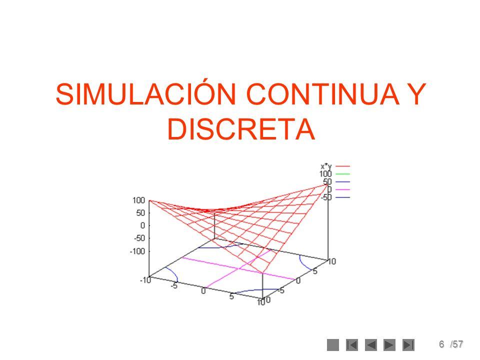 27/57 Ejemplo (1) - (Sistema) El tiempo de operación indicado es el tiempo medio y está distribuido exponencialmente.