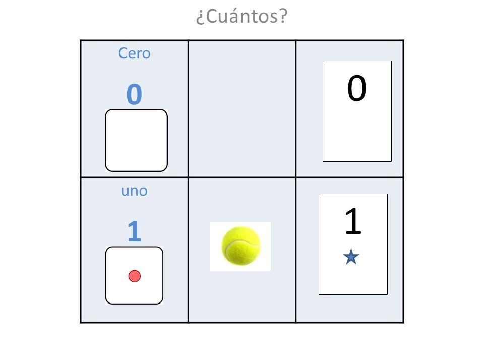 Números: 0 a 5 0cero 1uno 2dos 3tres 4cuatro 5cinco 11