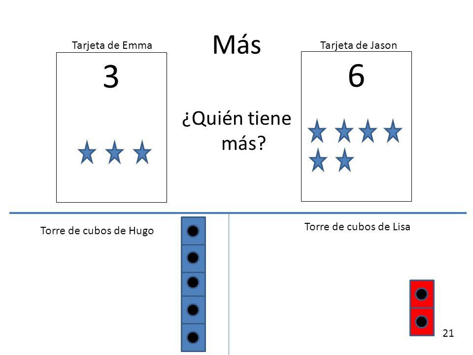 Más 3 6 ¿Quién tiene más? Tarjeta de EmmaTarjeta de Jason Torre de cubos de Hugo Torre de cubos de Lisa 21
