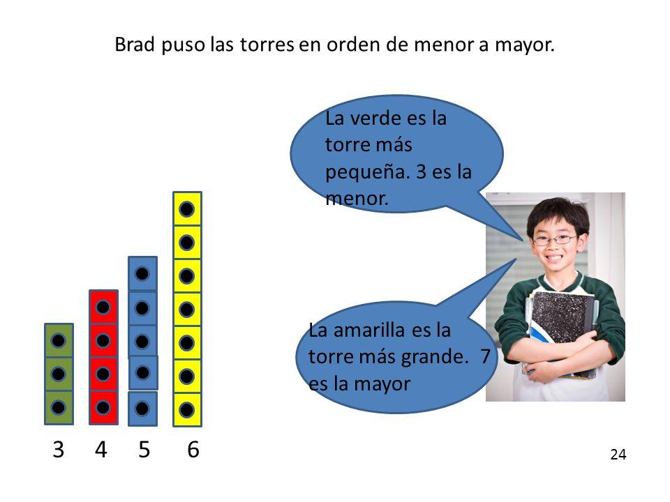 Brad puso las torres en orden de menor a mayor. 3 4 5 6 La verde es la torre más pequeña. 3 es la menor. La amarilla es la torre más grande. 7 es la m