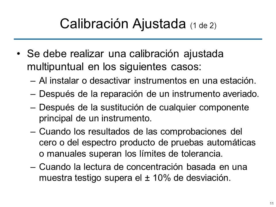 11 Calibración Ajustada (1 de 2) Se debe realizar una calibración ajustada multipuntual en los siguientes casos: –Al instalar o desactivar instrumento