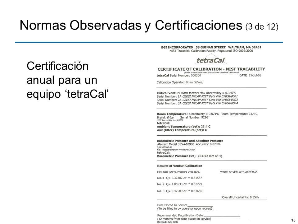 15 Normas Observadas y Certificaciones (3 de 12) Certificación anual para un equipo tetraCal