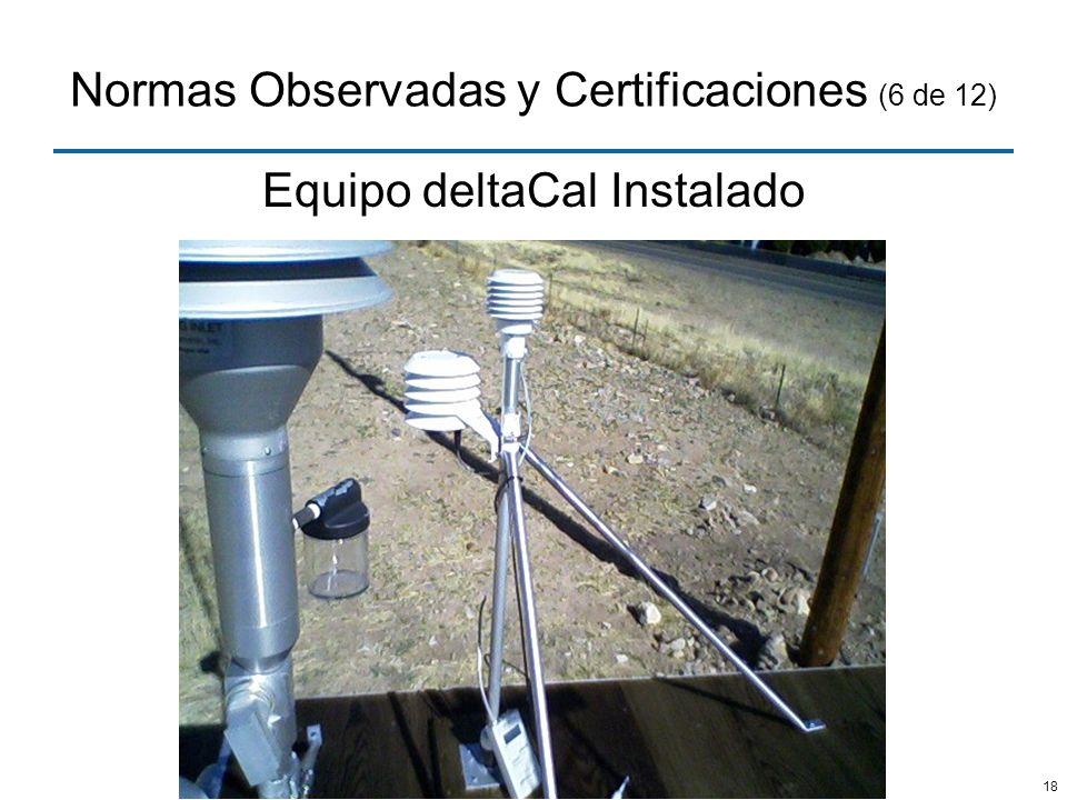 18 Normas Observadas y Certificaciones (6 de 12) Equipo deltaCal Instalado