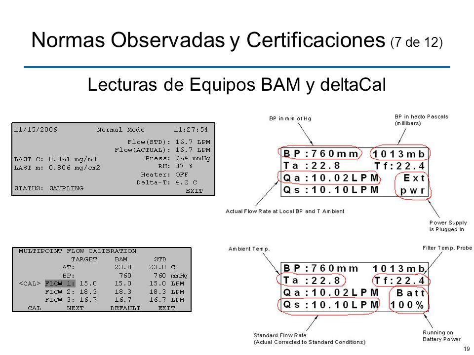 19 Normas Observadas y Certificaciones (7 de 12) Lecturas de Equipos BAM y deltaCal