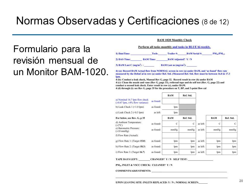 20 Normas Observadas y Certificaciones (8 de 12) Formulario para la revisión mensual de un Monitor BAM-1020.